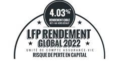 bienprévoir.fr : Epargne, Placements financiers, Assurance-Vie | bienprévoir.fr