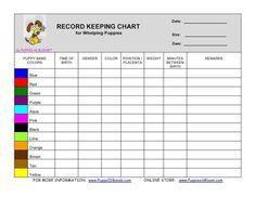 Record Keeping Charts
