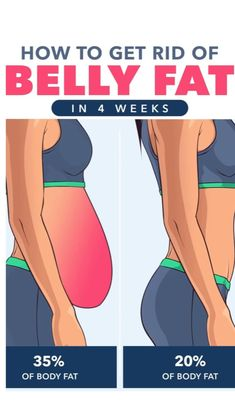 Summer Body Workouts, Gym Workout For Beginners, Fitness Workout For Women, Easy Workouts, Workout Videos, How To Start Exercising, Lose Fat Workout, Daily Exercise Routines, Belly Fat Loss