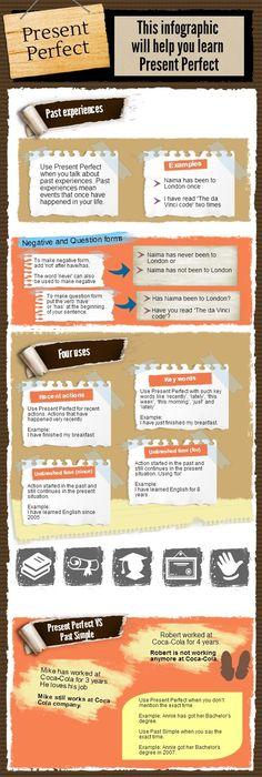 Grammarly Christmas: the present perfect tense | Teach them English