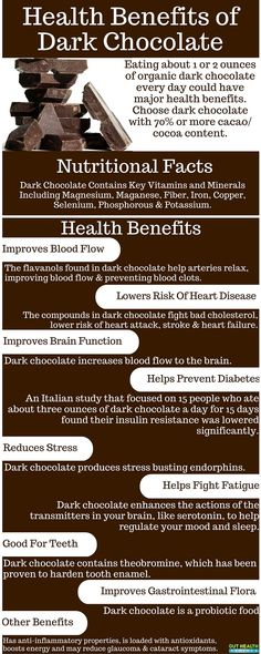 Next time you visit the grocery store in search of healthy foods dont forget to grab some dark chocolate. No this isnt a joke Check out the many health benefits of dark chocolate Probiotics Gut Health Dark Chocolate Benefits, Organic Dark Chocolate, Nutrition Sportive, Probiotic Foods, Coconut Health Benefits, Benefits Of Magnesium, Cucumber Benefits, Fruit Benefits, Gut Health
