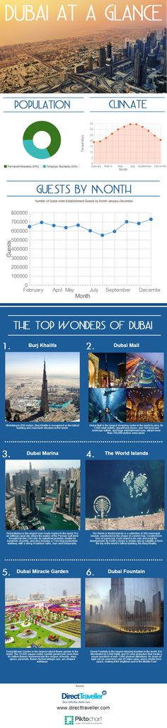 About Dubai - The Most Visited City #travel | Created in #free @Piktochart #Infographic Editor at www.piktochart.com