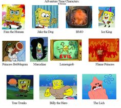 HA! THIS IS HILARIOUS! Adventure Time Spongebob Character Chart Meme by Broxome