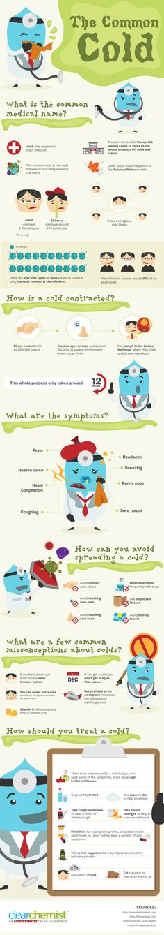 The Common Cold and Flu #Infographic. An infographic from Clear Chemist looking into what makes up the common cold www.clearchemist.co.uk