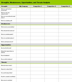 Business analysis checklist business analysis forms pinterest competitive analysis using swot templates office wajeb Images