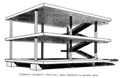 Perspective view of the  Dom-ino system, 1914.  Source: Le Corbusier  and Pierre Jeanneret,  OEuvre Complète Volume  1, 1910–1929, Les Editions  d'Architecture Artemis,  Zürich, 1964