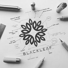 FreshSmack – This is the ART thing! Typography Logo, Logo Branding, Branding Design, Web Design, Icon Design, Graphic Design, Creative Logo, Creative Design, Logo Sketches