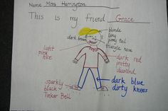 Descriptive writing strategy. Have students draw a picture of a friend on the first day. The next day, have the students label the drawing with adjectives. On the third day, have students write descriptive sentences about what their friends look like/what they are wearing.