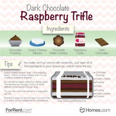 One spoonful of this mason jar dark #chocolate #raspberry #trifle will have you addicted and craving more!