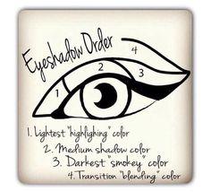Helpful tool for applying eye shadows!