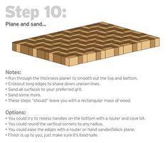 Cutting Board: How To's #1: Zig Zag Cutting Board - How To: - by McLeanVA @ LumberJocks.com ~ woodworking community