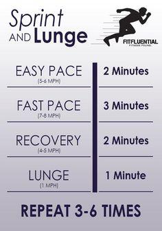 treadmill sprint workout