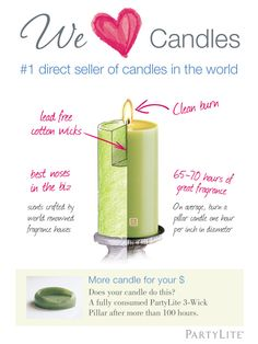 We ♥ candles! .•*¨*•♫♪¸¸.•*¨*• Please contact me if I can help you light up your world. Deborah Godwin PartyLite Independent Consultant candlesaglo@gmail.com Facebook: DeborahGodwin Candlesaglo Website: www.partylite.biz/deborahgodwin