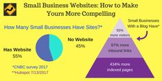 Your goals for your website should dictate where you build it and what you put on it. An ecommerce site is very different from a site for a local small business. Internet Marketing Seo, Inbound Marketing, Business Marketing, Web Design Basics, Simple Web Design, Small Business Trends, Business Tips, Infographic Video, Digital Marketing Strategy