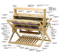 Mighty Wolf Parts Diagram.  This is the loom I have.