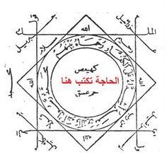 حجاب للقبول عن ألف حجاب : Free Books Online, Free Pdf Books, Books To Read Online, Free Ebooks, Islamic Phrases, Islamic Messages, Black Magic Book, Magick Book, Magic Symbols