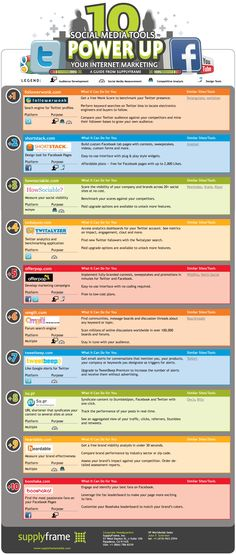 10 Social Media Tools to Power-Up Your Marketing – #Infographic #socialmedia #marketing