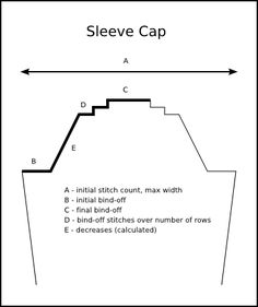 Armscye : knitting calculator; calculate straight part of armhole and slanted part of sleeve cap.