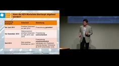 Vortrag Christian Moll: Vergütung für erneuerbare Energien (EIV und KEV) – quo vadis ? > remuneration for renewable energies (EIV and KEV) - quo vadis ?