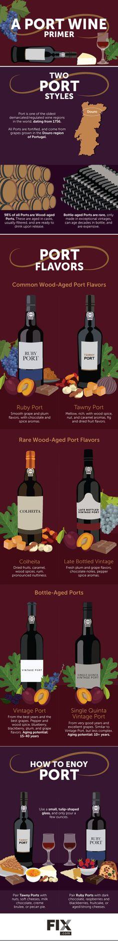 Understanding Port Wine Flavors | Fix.com