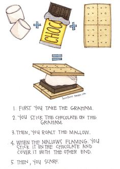 S'Mores according to The Sandlot