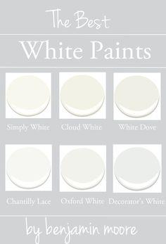 Benjamin moore monterey white kitchen cabinets google for Benjamin moore monterey white