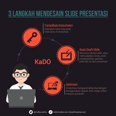 Tiga Langkah Ini bisa membantu Anda untuk mendesain slide maupun memperbaiki tampilan presentasi Anda.  Salam