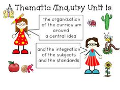 Kiddos Connect Blog: We Love Thematic/Inquiry Units!