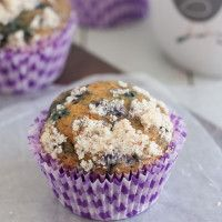 Permalink to: Bouchon Bakery Blueberry Muffins