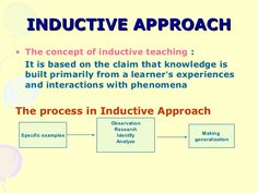 """""""Guiding Principle 1: Learning"""", in order to effectively impart conceptual mathematical knowledge, teachers must create and implement math lessons and activities that fosters students' interest, thereby promoting active participation, as active engagement communicating about and solving meaningful real-world problems increases conceptual knowledge and retention."""