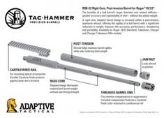 Meet Adaptive Tactical's Tac-Hammer Barrel for Ruger Ruger 10 22 Mods, Drum Magazine, Ruger 10/22, Shooting Accessories, Steps Design, Arm Armor, Guns And Ammo, Barrel, Firearms