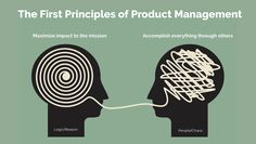 The First Principles of Product Management
