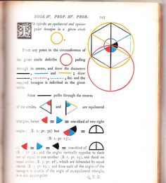 Taxonomy of quadrilaterals lower forms are special cases of higher oliver byrne the elements of euclid london 1847 fandeluxe Image collections