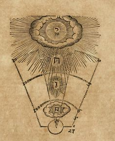 ✿ re-pinned from Rachel Rushing | From The Work Of Robert Fludd #3