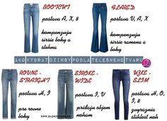 Ako vybrať džínsy podľa telesného tvaru - Supervizáž