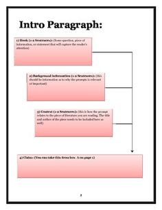 7 paragraph essay graphic organizer Browse paragraph graphic organizer resources on teachers pay visualize the format and purpose of an introduction and conclusion in a multi-paragraph essay.