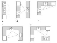 Como organizar a cozinha - Primeira Casa da Rua