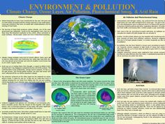 This Infographic shows various global issues occurring at the moment including, the ozone layer, acid rain, rain forests and deforestation, global war
