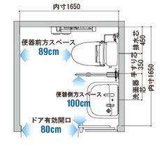Toilet, Floor Plans, Flooring, How To Plan, Space, Bathroom, Architecture, House, Garden