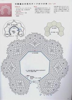 Collar Crochet Patterns - Beautiful Crochet Patterns and Knitting Patterns Crochet Collar Pattern, Col Crochet, Crochet Lace Collar, Crochet Diagram, Crochet Chart, Crochet Stitches, Flower Motif, Knitting Patterns, Crochet Patterns