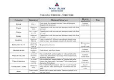 Sample Cleaning Schedule Templates