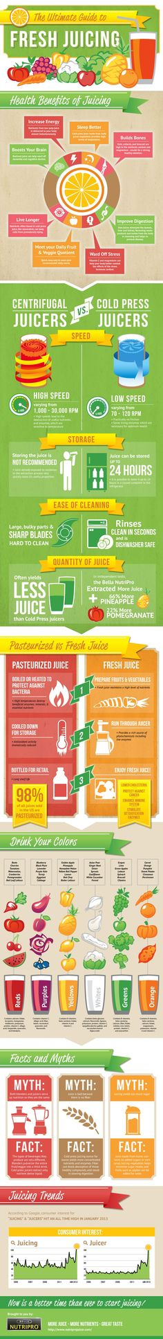 "98% of ""juice"" on the market is pasteurized and watered down. Convenience comes at a high cost. For best results, make fresh juice so you know exactly when it was pressed, what's in it and what the conditions were when it was made. Fresh juice also comes  increase energy benefits of"