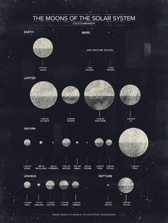 Moons of the solar system.