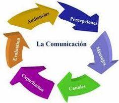 #Comunicacion : En Comunicación el Storytelling es el Rey y el Periodismo continuará reinventándose