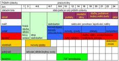 harmonogram_vystavby_model2011 <harmonogram-vystavby-model2011.jpg>