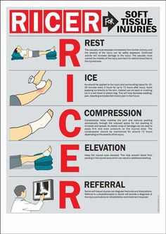 A health and safety poster explaining about RICER : Rest, Ice, Compression, Elevation, Referral - the first aid for soft tissue injuries. First Aid For Kids, Basic First Aid, Best Nursing Schools, Nursing School Notes, School Nurse Office, Lpn Schools, Emergency First Aid, Emergency Medicine, First Aid Poster