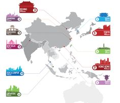 The New Age of the Asia Pacific Retail Market