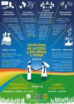 El Programa de Mitigación del Cambio Climático en la Agricultura (MICCA)