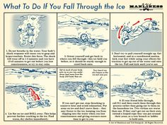 What To Do If You Fall Through the Ice