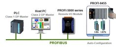 PROFIBUS (PROCESS FIELD BUS) is anchored in the international standards IEC 61158 and IEC 61784 is an open, digital communication system with a wide range of applications, particularly in the fields of factory and process automation. It is suitable for both fast, time-critical applications and complex communication tasks. Learn more: http://www.icpdas-usa.com/profibus_i_o_expansion_racks.html?r=pinterest